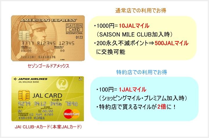 セゾンゴールドアメックスは通常店での利用、本家JALカードは特約店での利用でお得
