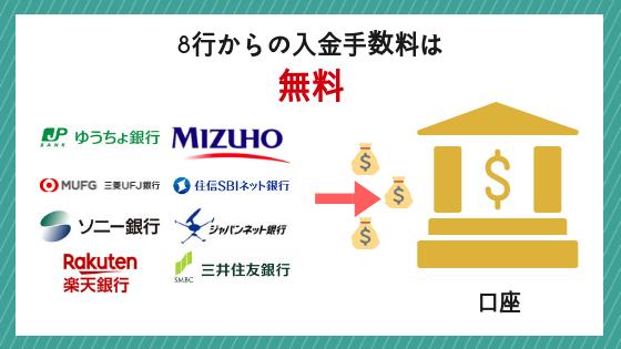 提携金融機関からの入金手数料は無料