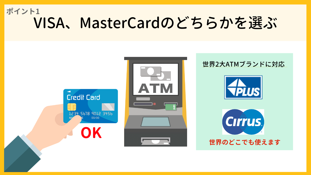 海外キャッシング用のクレジットカードは国際ブランドがVISAかMasterCardが必須