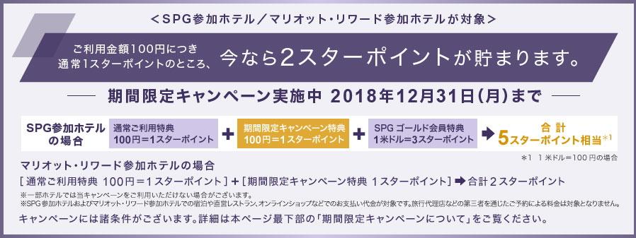 SPG AMEX入会キャンペーン情報の詳細