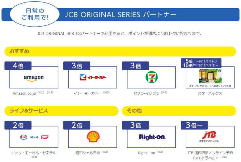 JCB CARD EXTAGEのポイント提携店舗の詳細