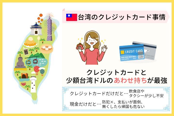 台湾のクレジットカード事情