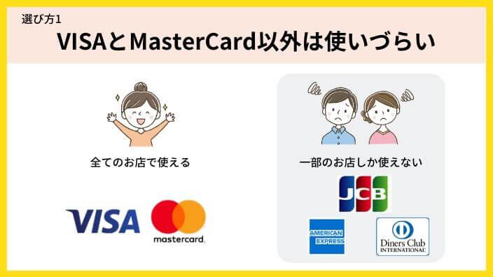タイ旅行に最適なクレジットカードの選び方1.国際ブランドはVISAとMasterCard以外を選ばない