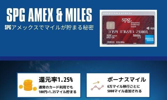 SPGアメックスでマイルが貯まりやすい秘密