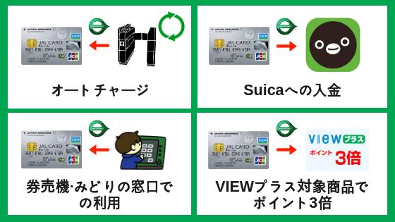 JR東日本での利用でJRE POINTが貯められる