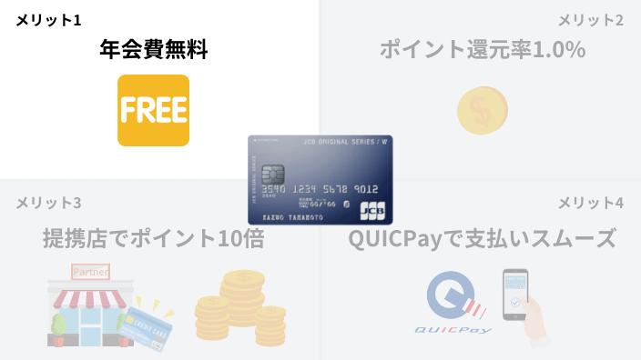 JCB CARD Wメリット1.年会費無料で使い続けられる
