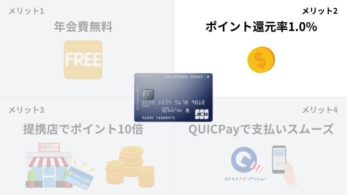 JCB CARD Wのメリット2.ポイント還元率1.0%