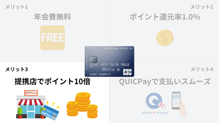 JCB CARD Wのメリット3.提携店で最大ポイント10倍