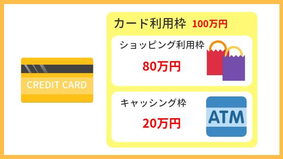 クレジットカードの利用枠の内訳