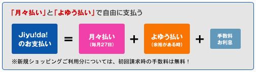 セディナカードJiyu!da!の支払い方法