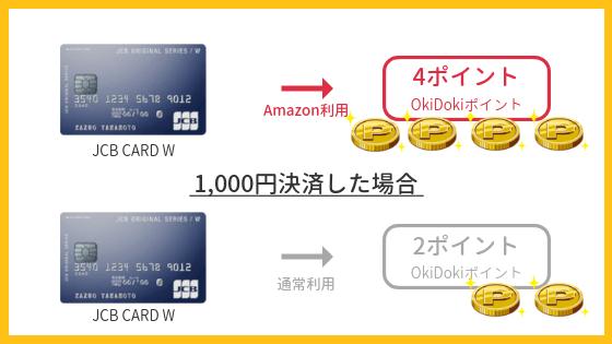 通常利用とAmazon利用でのポイントの貯まりやすさの違い