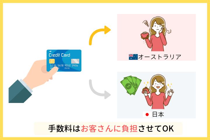 オーストラリアのクレジットカードの手数料