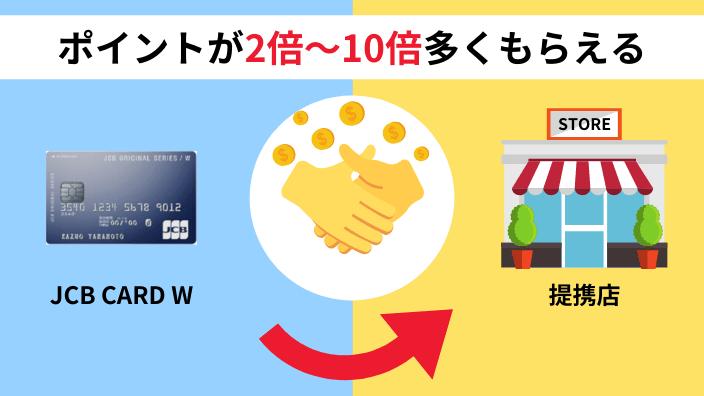 JCB CARD Wとエポスカードのポイントアップ特約店の有無を比較