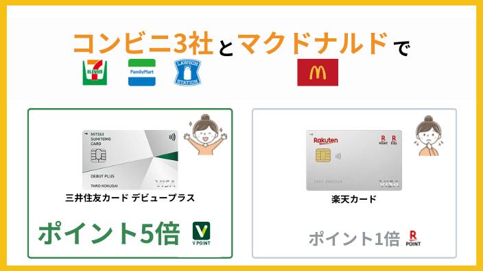 三井住友カード デビュープラスはコンビニとマクドナルドで使うとポイントが5倍
