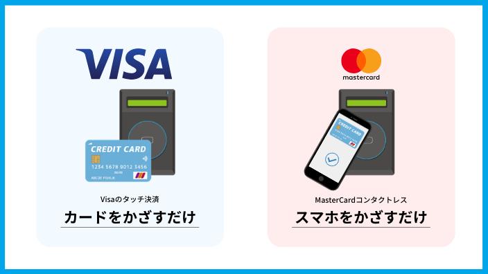 Visaのタッチ決済とMasterCardコンタクトレスの比較