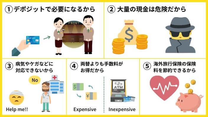 海外旅行にクレジットカードが必要な5つの理由