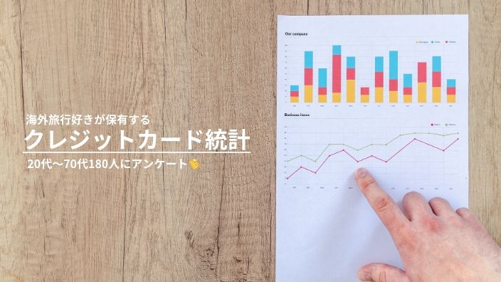 【調査】海外旅行好きが保有するクレジットカード統計