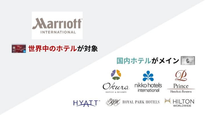 SPGアメックスとアメックスプラチナの無料宿泊特典の対象ホテルを比較