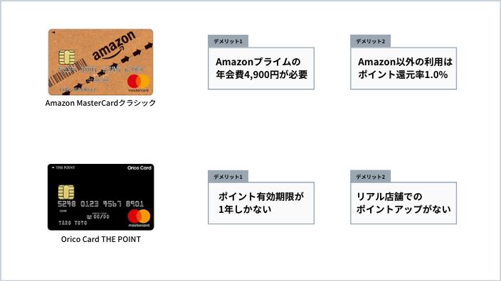 Amazon MasterCardクラシックとOrico Card THE POINTのデメリット