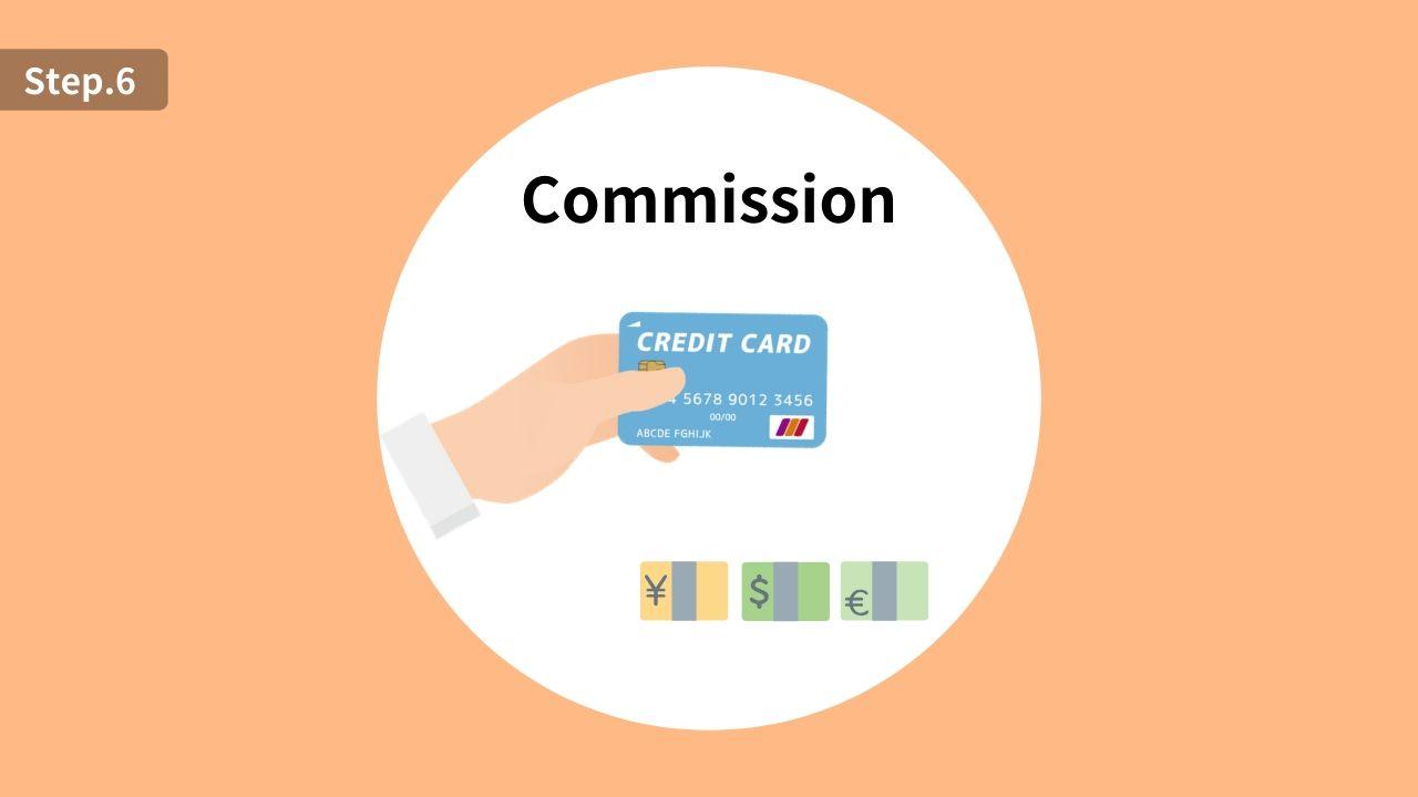海外旅行でのクレジットカードの手数料