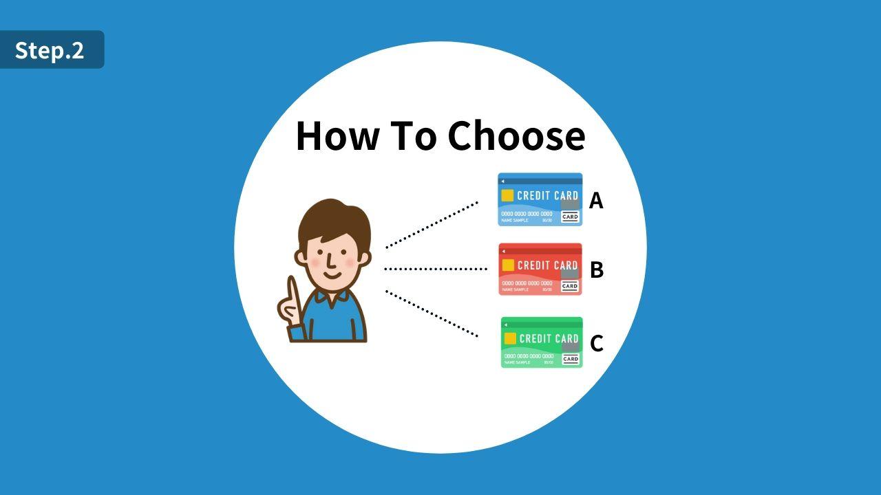 海外旅行用クレジットカードの選び方