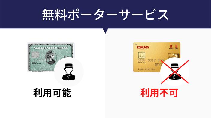 アメックスグリーンと楽天プレミアムカードの無料ポーターサービスを比較