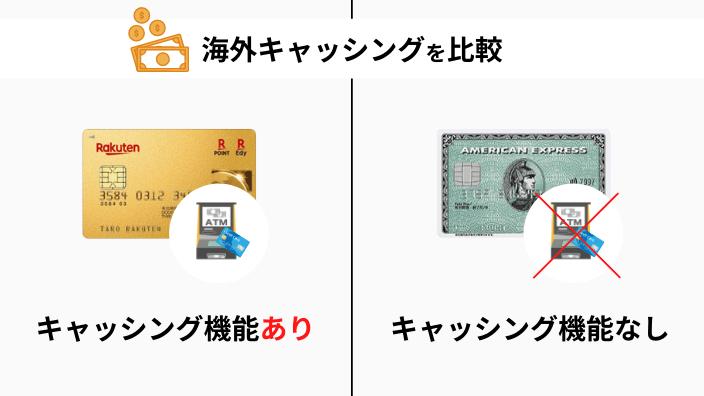 アメックスグリーンと楽天プレミアムカードの海外キャッシングを比較
