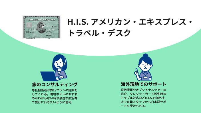 H.I.S. アメリカン・エキスプレス・トラベル・デスク